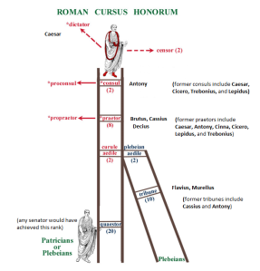 The (Awesome and Fascinating) Complexities of Roman Society