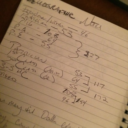 Math is really not my strong suit, but pinning the numbers down on a page helps.